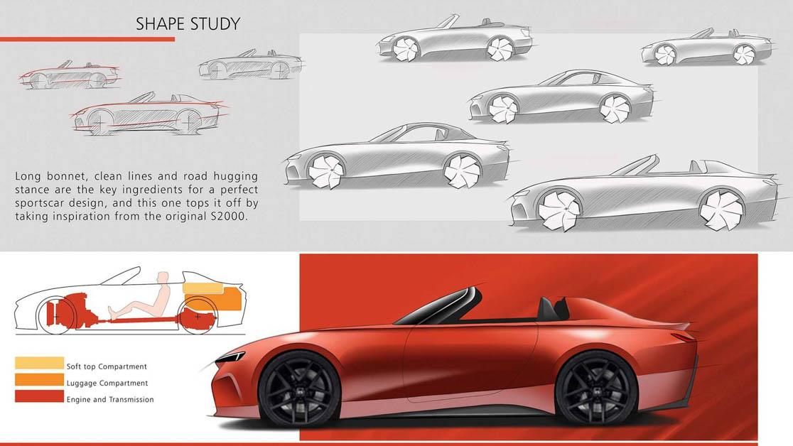 2024 Honda S2000