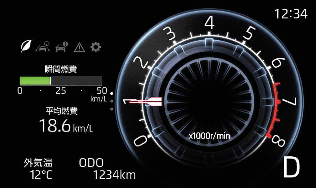 Perodua Ativa VS Proton X50